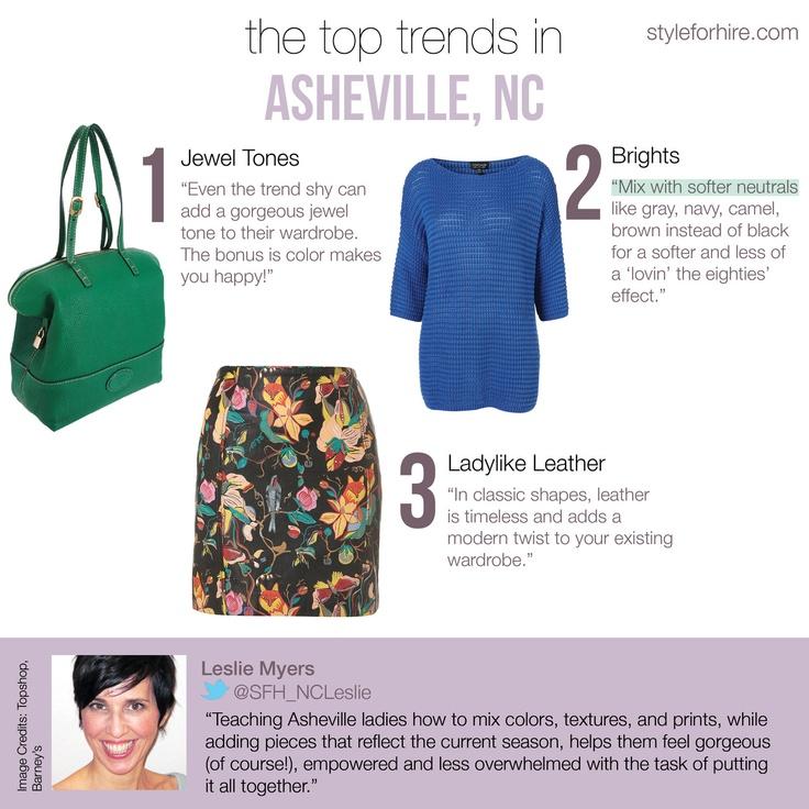 asheville_trends